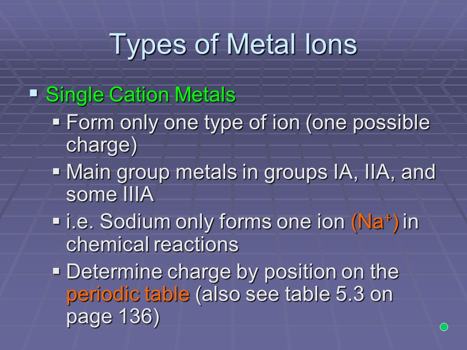 Types of Metal Ions Single Cation Metals