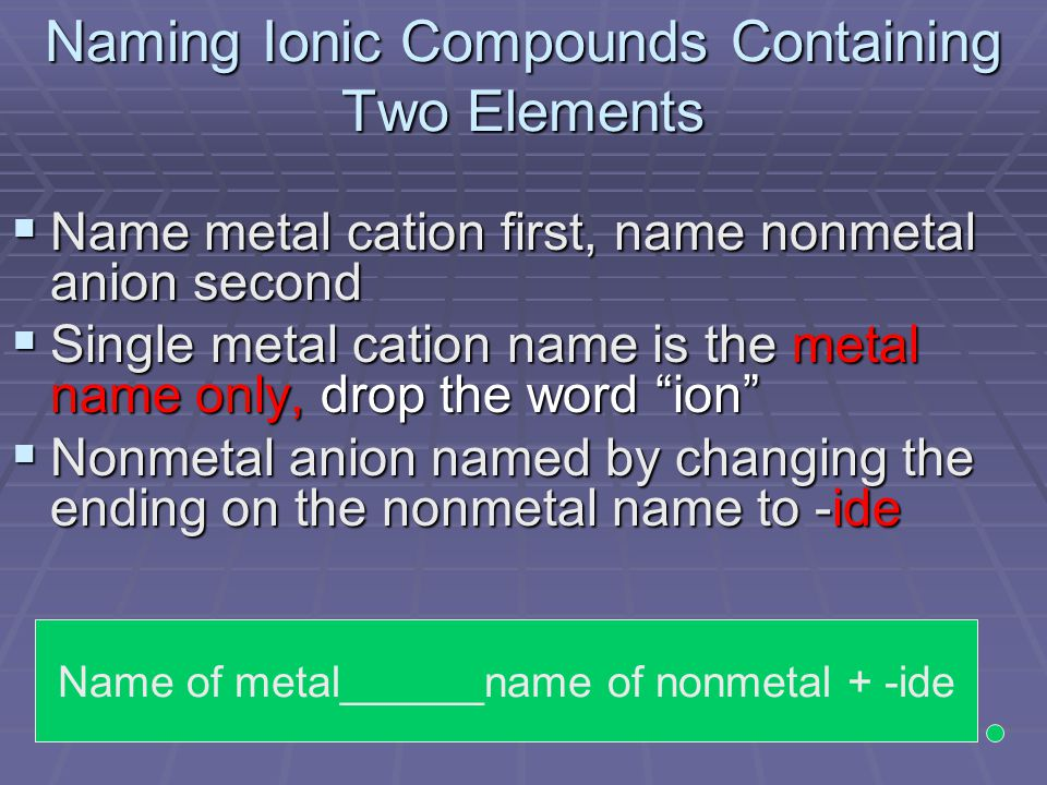 Naming Ionic Compounds Containing Two Elements