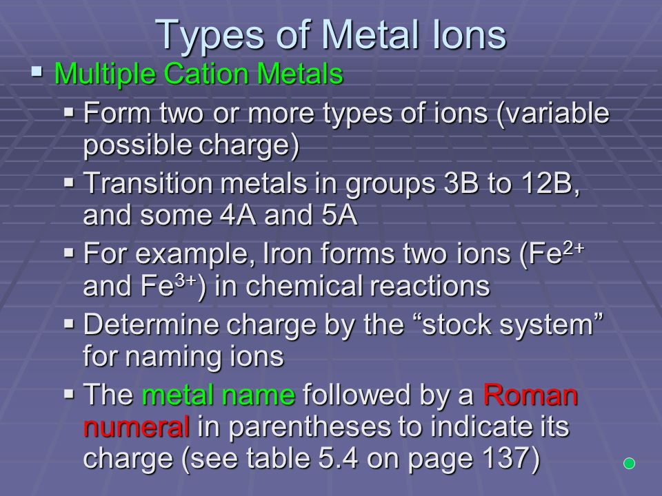 Types of Metal Ions Multiple Cation Metals