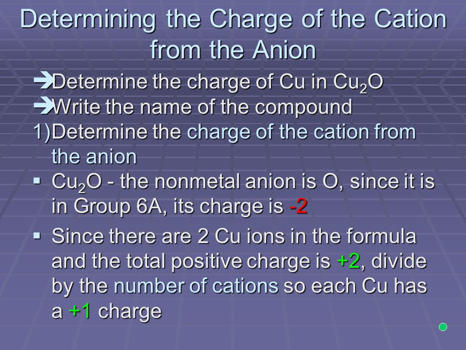 Determining the Charge of the Cation from the Anion