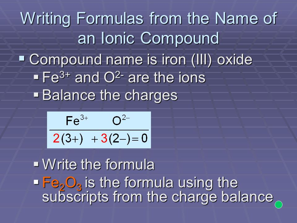 Writing Formulas from the Name of an Ionic Compound
