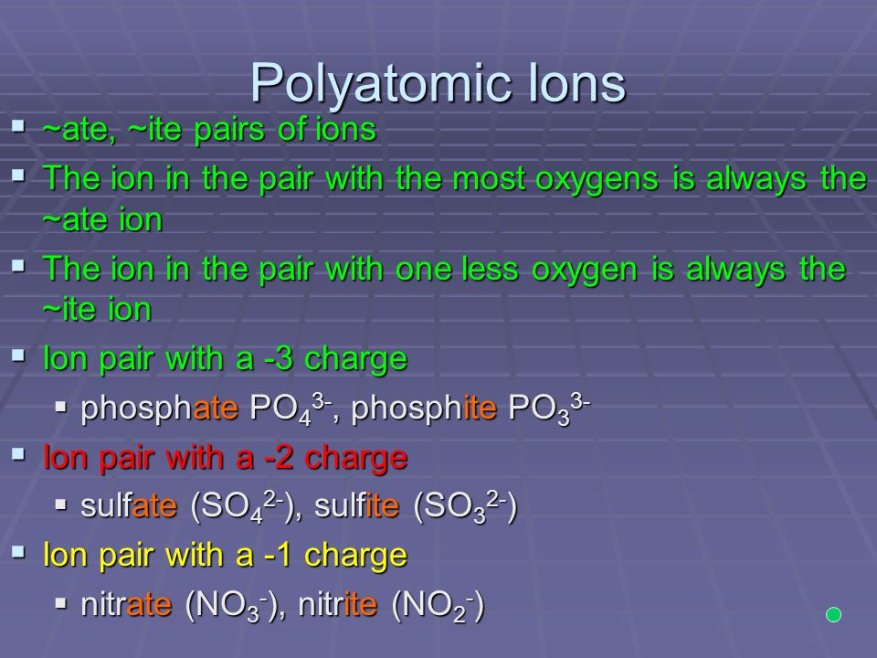 Polyatomic Ions ~ate, ~ite pairs of ions