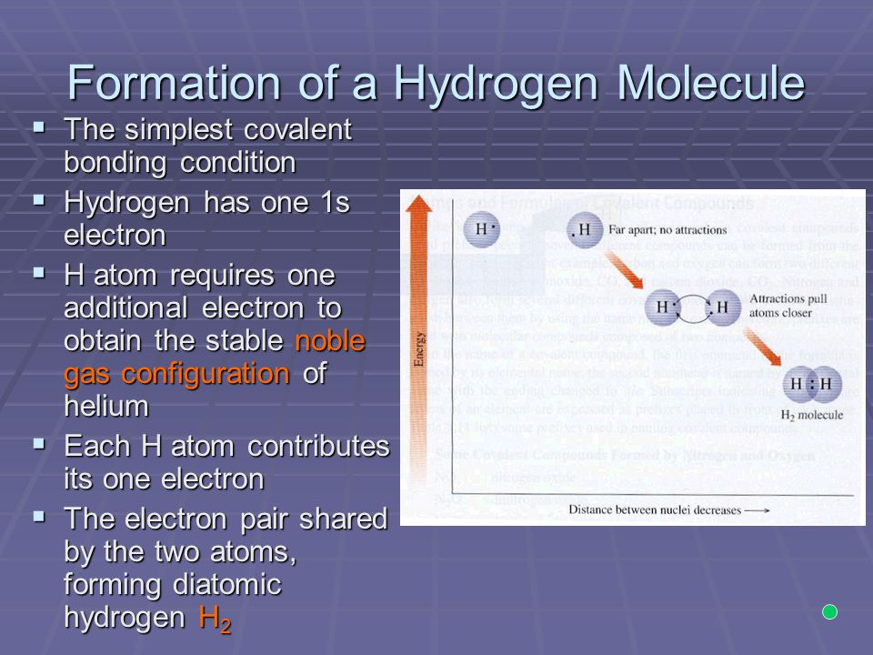 Formation of a Hydrogen Molecule