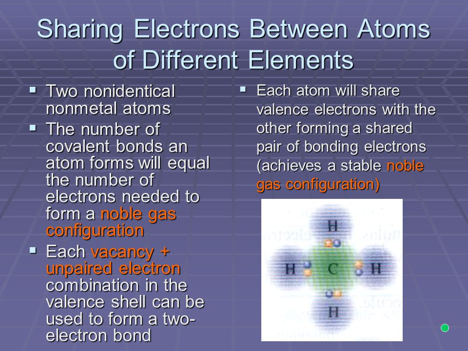 Sharing Electrons Between Atoms of Different Elements
