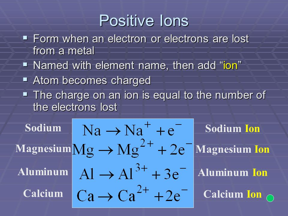 Positive Ions Form when an electron or electrons are lost from a metal