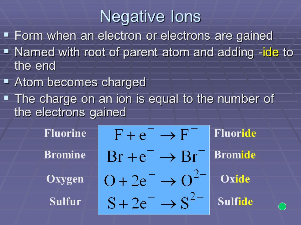 Negative Ions Form when an electron or electrons are gained