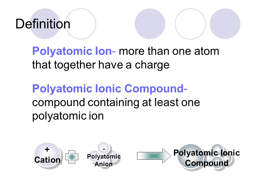 Definition Polyatomic Ion- more than one atom that together have a charge.