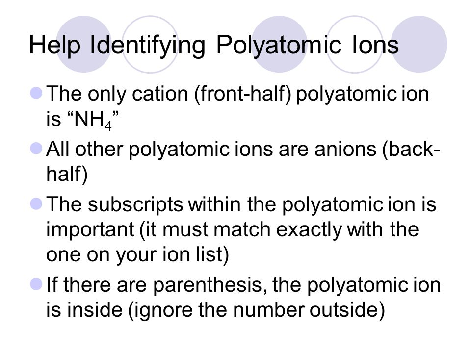Help Identifying Polyatomic Ions