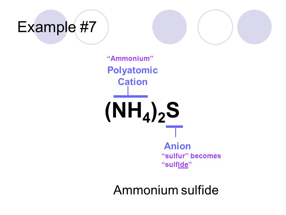 (NH4)2S Example #7 Ammonium sulfide Polyatomic Cation Anion Ammonium