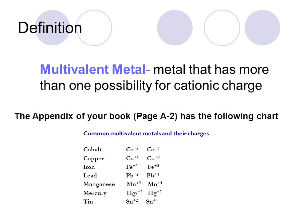 Definition Multivalent Metal- metal that has more than one possibility for cationic charge.
