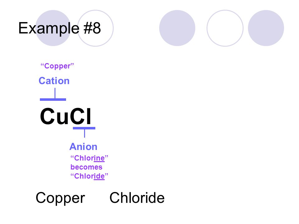 CuCl Example #8 Copper Chloride Cation Anion Copper
