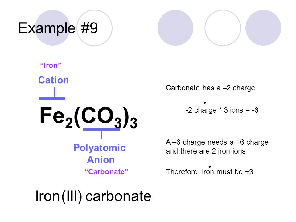 Fe2(CO3)3 Example #9 Iron carbonate (III) Cation Polyatomic Anion