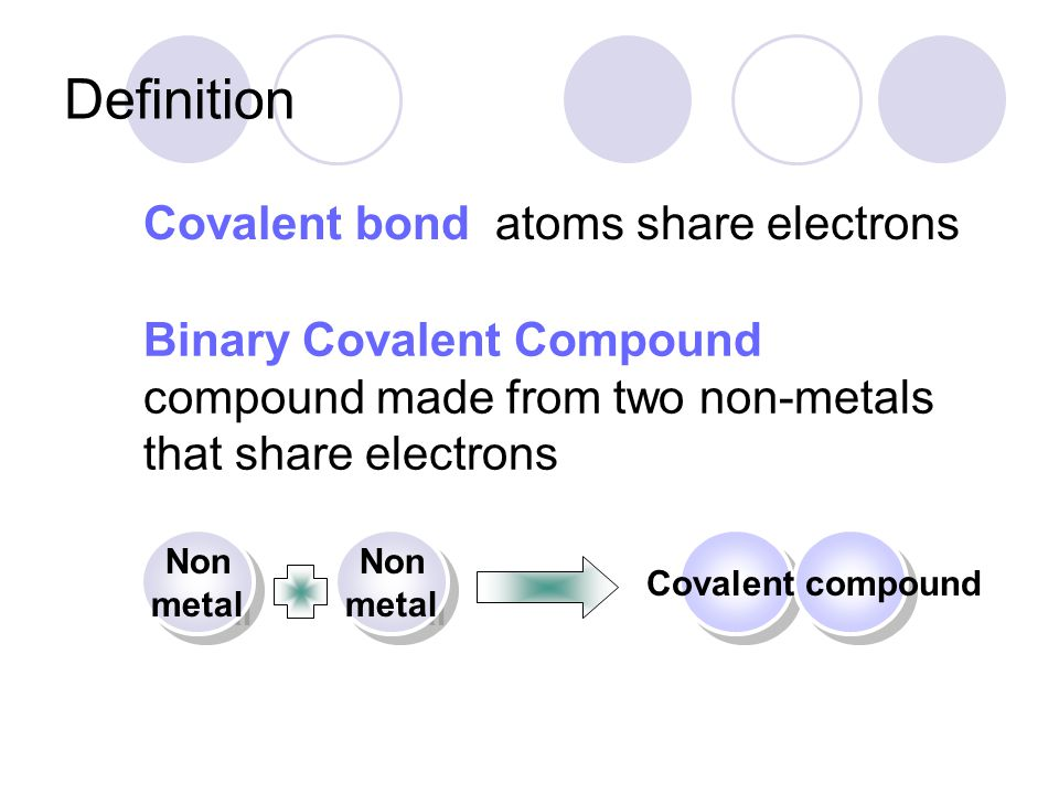 Definition Covalent bond atoms share electrons