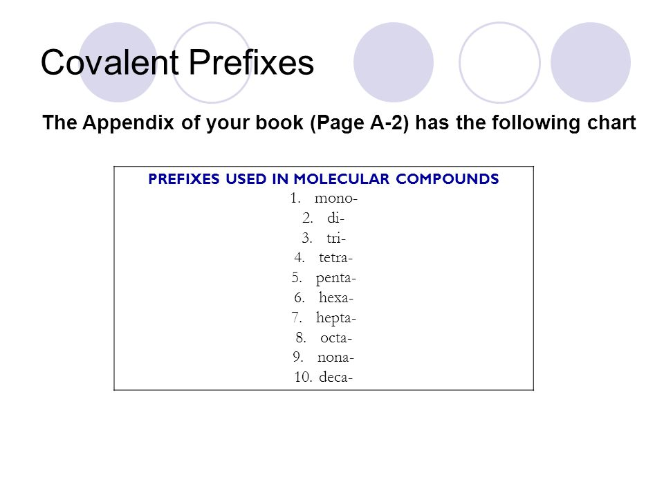 PREFIXES USED IN MOLECULAR COMPOUNDS