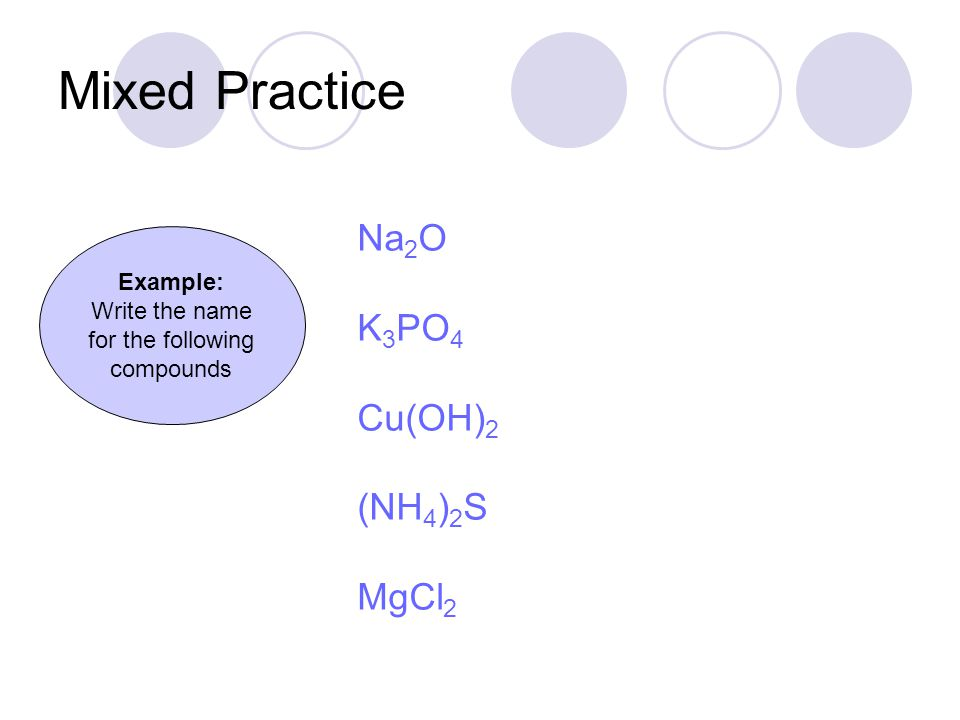 Write the name for the following compounds