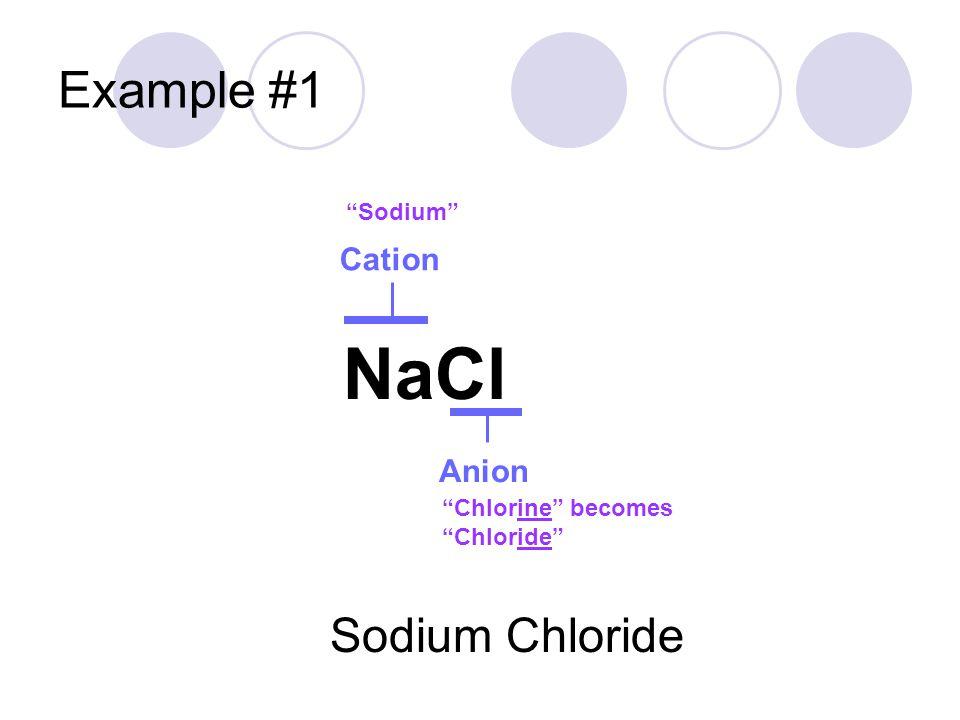 NaCl Example #1 Sodium Chloride Cation Anion Sodium
