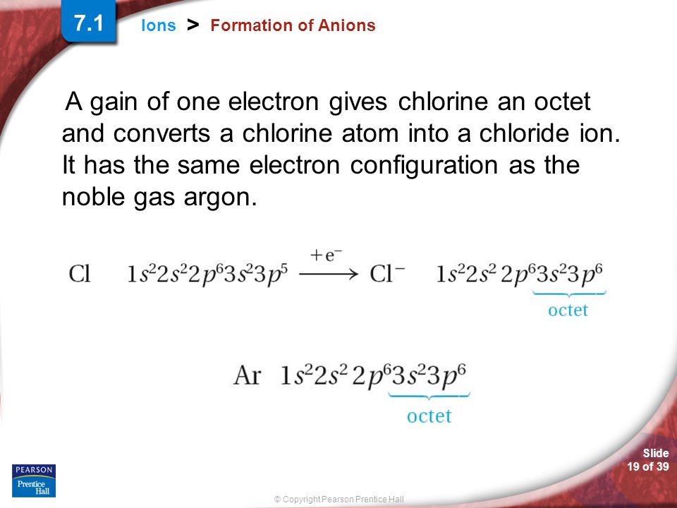 7.1 Formation of Anions.