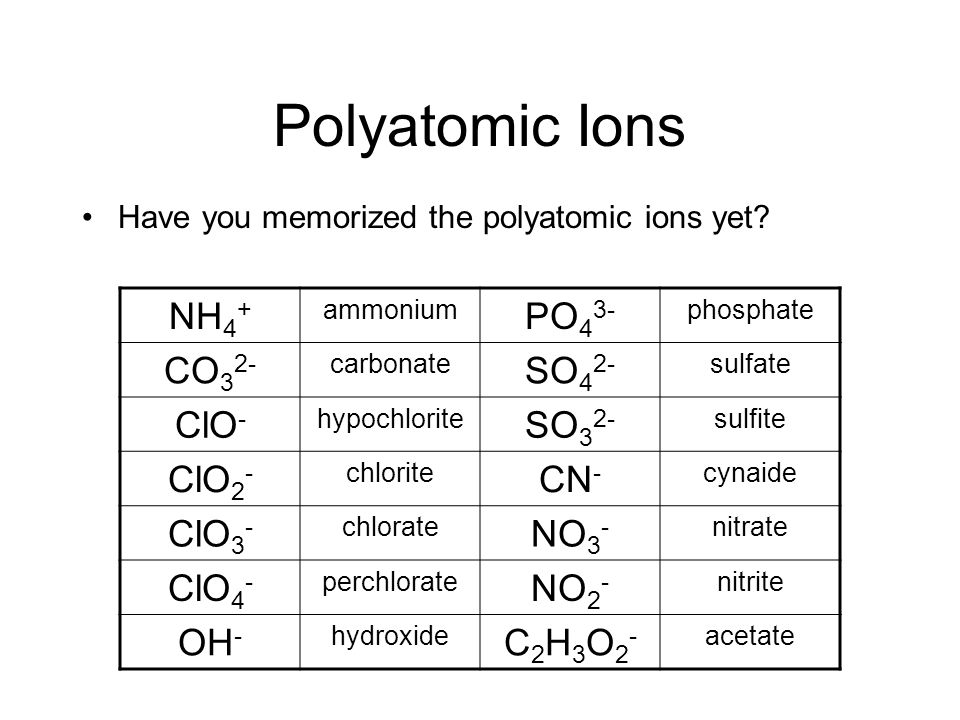 Polyatomic Ions NH4+ PO43- CO32- SO42- ClO- SO32- ClO2- CN- ClO3- NO3-
