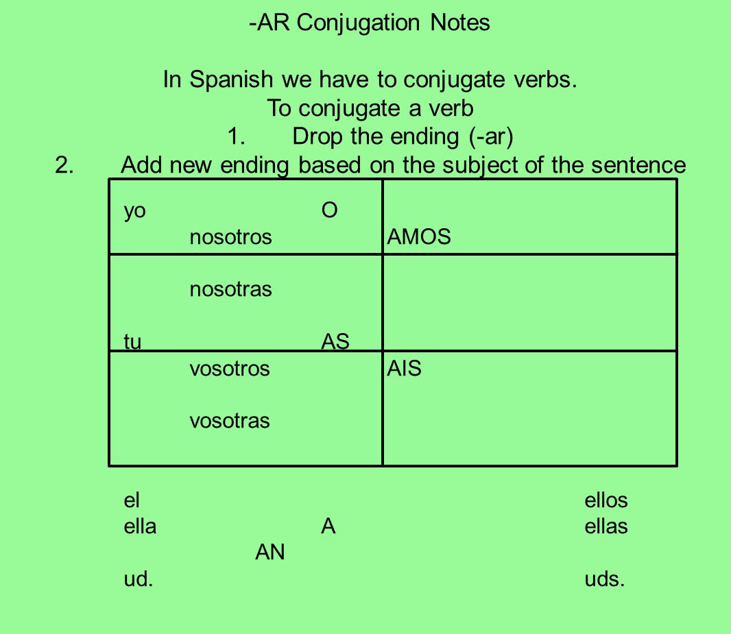 In Spanish we have to conjugate verbs. To conjugate a verb