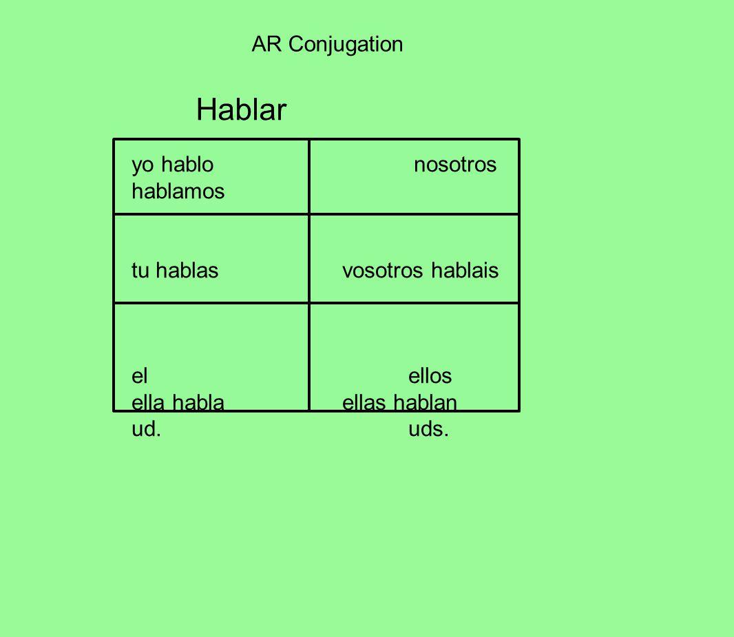 Hablar AR Conjugation yo hablo nosotros hablamos
