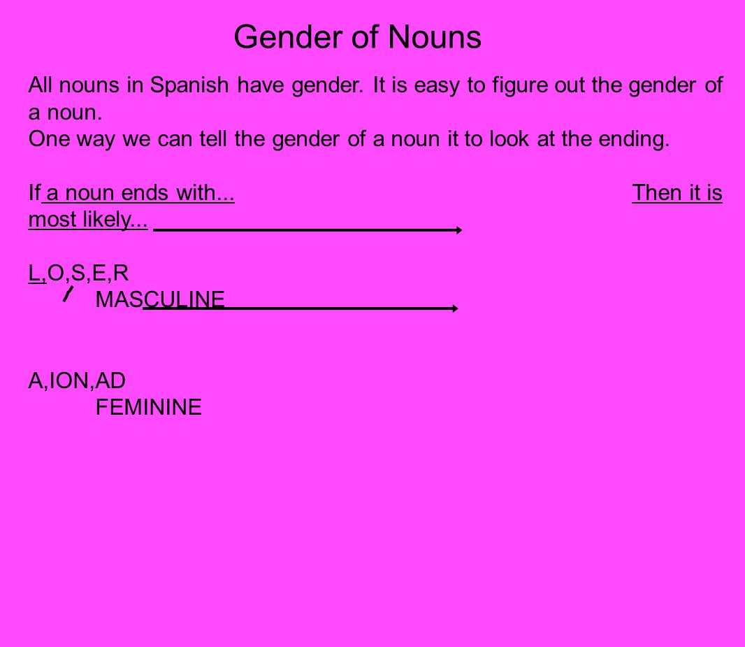 Gender of Nouns All nouns in Spanish have gender. It is easy to figure out the gender of a noun.