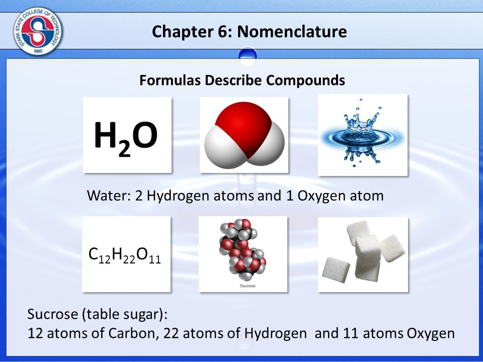 Chapter 6: Nomenclature Formulas Describe Compounds