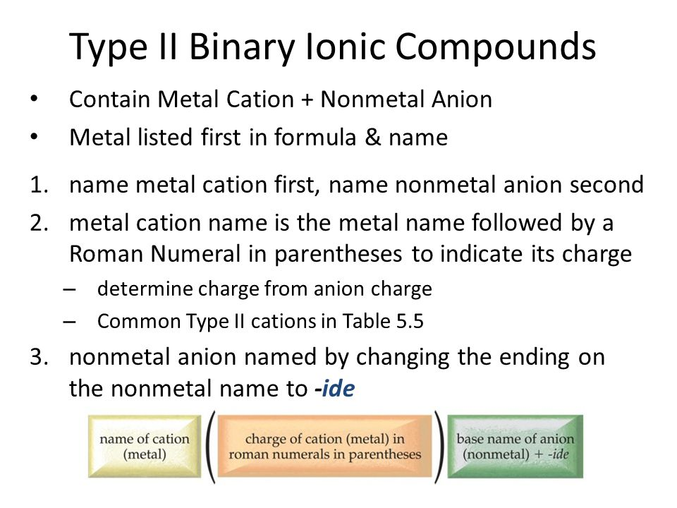 Type II Binary Ionic Compounds