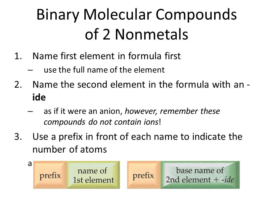Binary Molecular Compounds of 2 Nonmetals