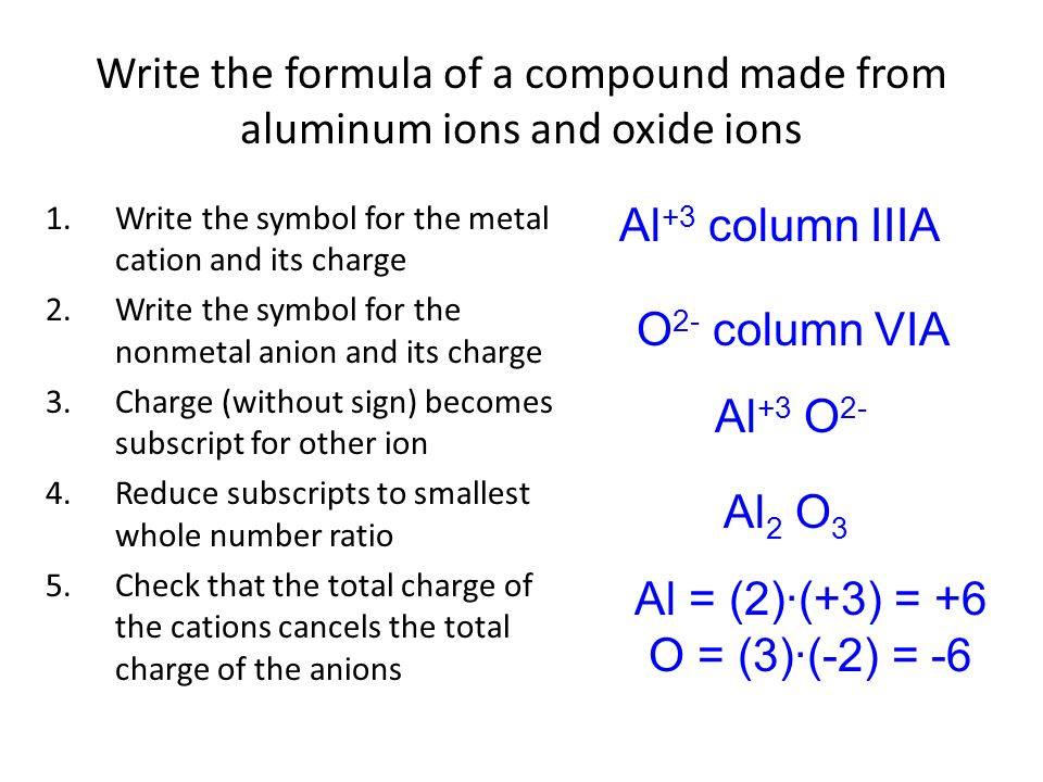 Write the formula of a compound made from aluminum ions and oxide ions