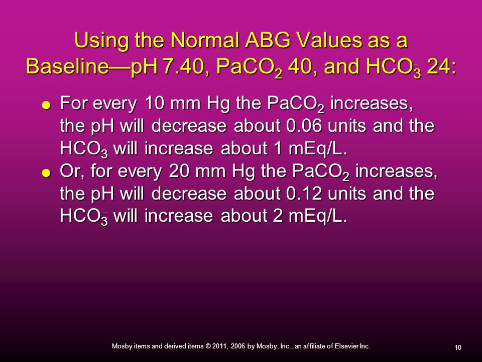 Using the Normal ABG Values as a Baseline—pH 7