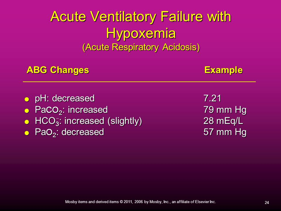 Acute Ventilatory Failure with Hypoxemia (Acute Respiratory Acidosis)