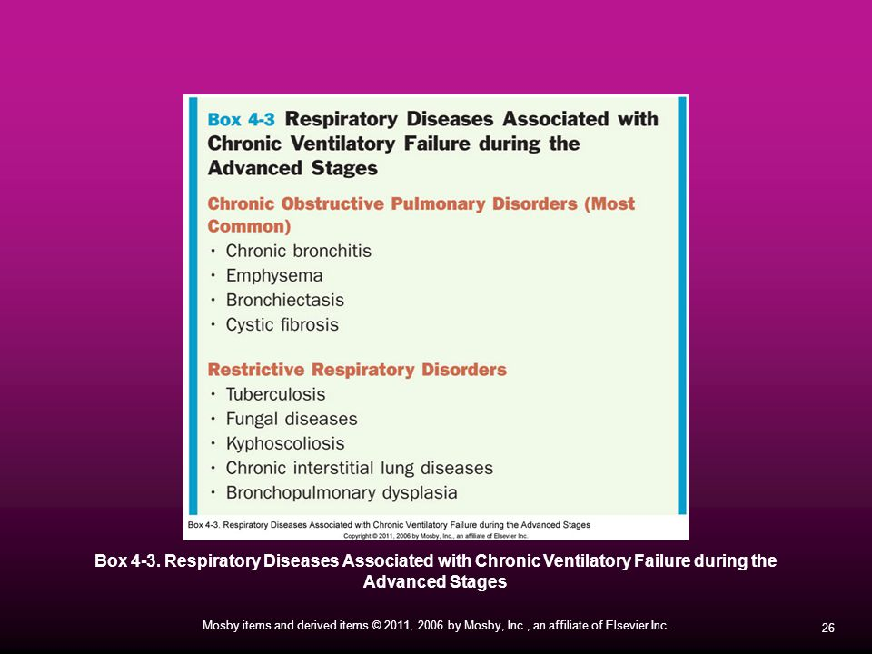 Box 4-3. Respiratory Diseases Associated with Chronic Ventilatory Failure during the