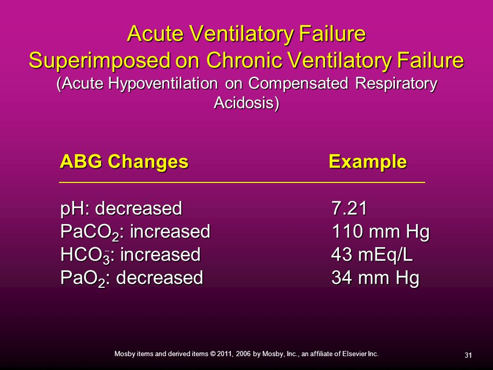 Acute Ventilatory Failure Superimposed on Chronic Ventilatory Failure (Acute Hypoventilation on Compensated Respiratory Acidosis)