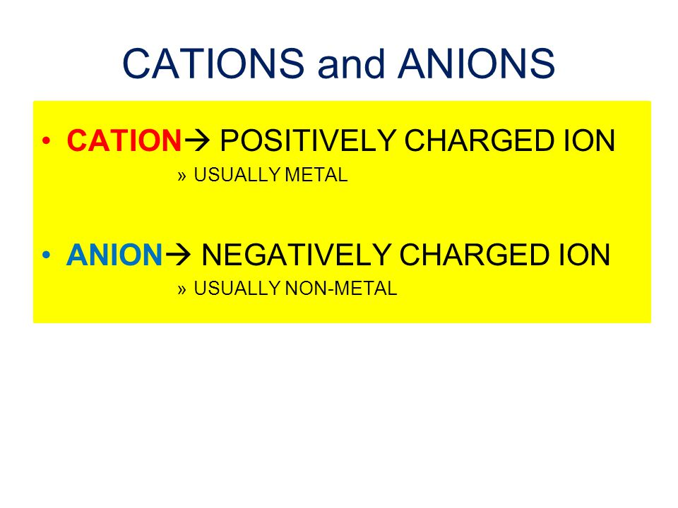 CATIONS and ANIONS CATION POSITIVELY CHARGED ION