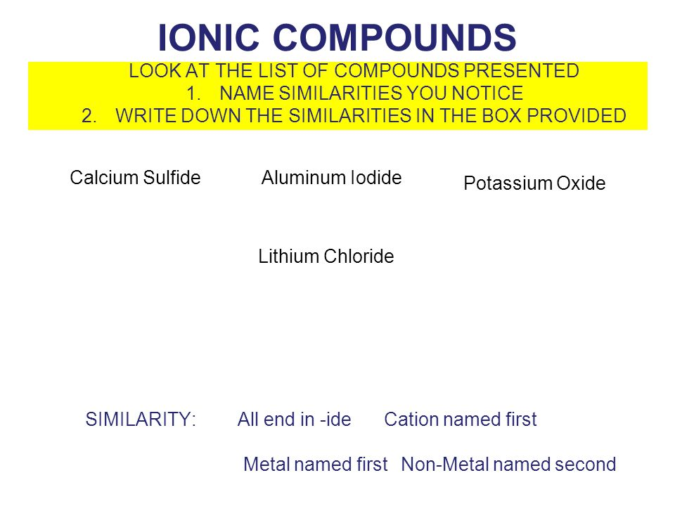 IONIC COMPOUNDS LOOK AT THE LIST OF COMPOUNDS PRESENTED