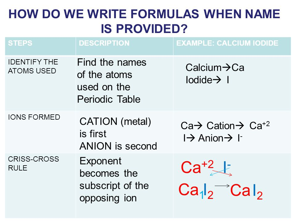 HOW DO WE WRITE FORMULAS WHEN NAME IS PROVIDED