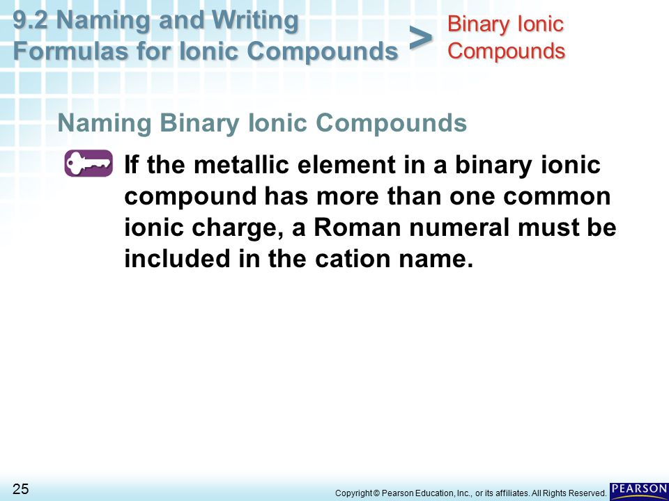 Binary Ionic Compounds
