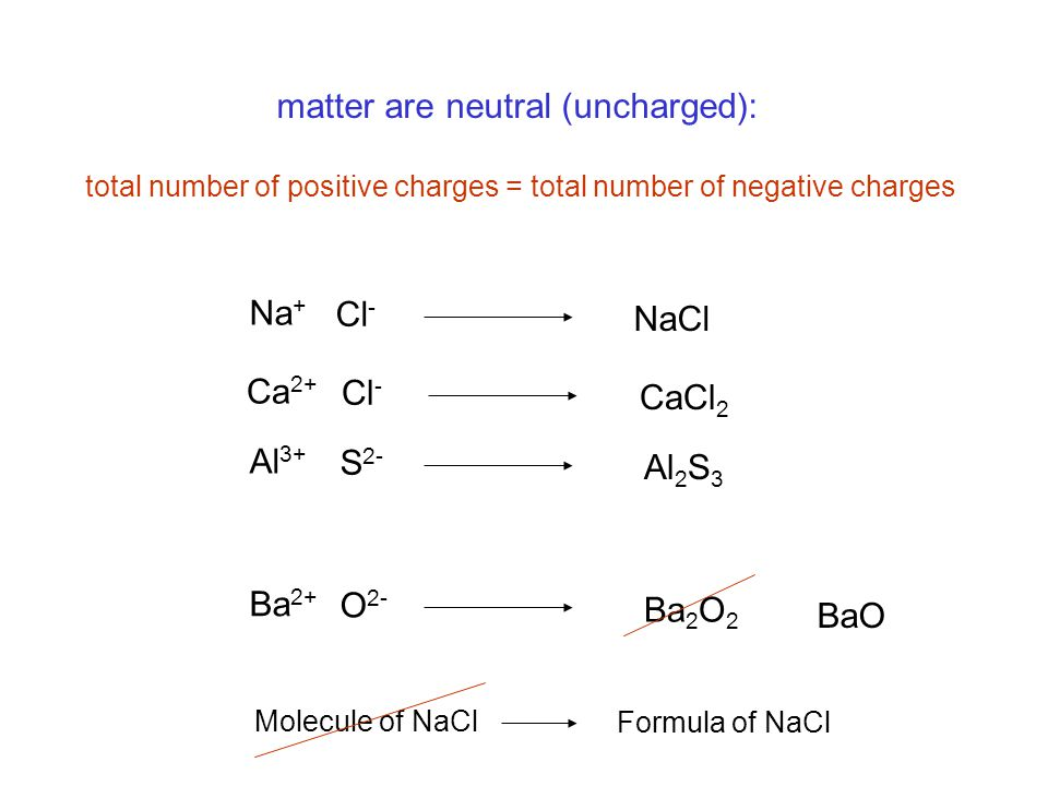 matter are neutral (uncharged):