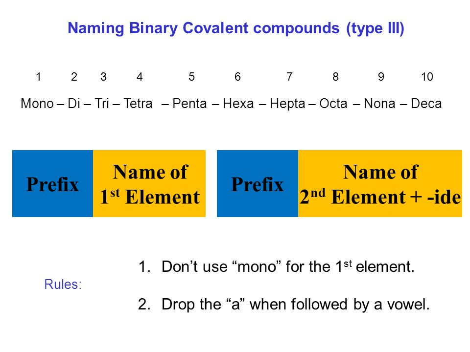 Prefix Name of 1st Element Prefix Name of 2nd Element + -ide