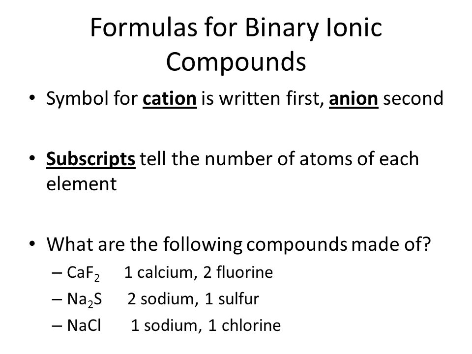 Formulas for Binary Ionic Compounds