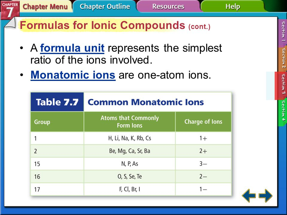 Formulas for Ionic Compounds (cont.)