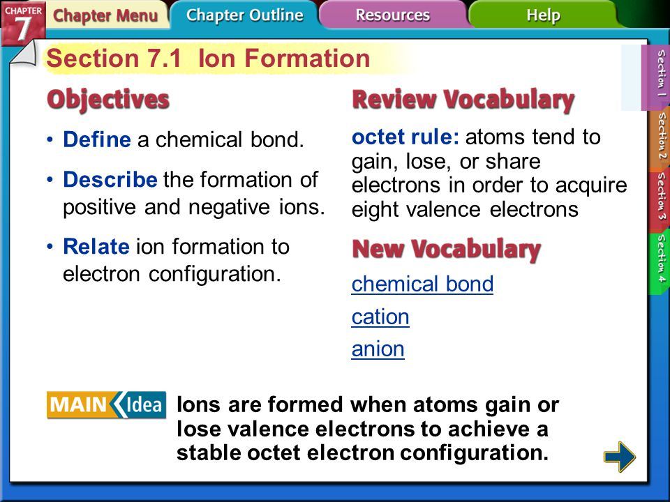 Section 7.1 Ion Formation Define a chemical bond.