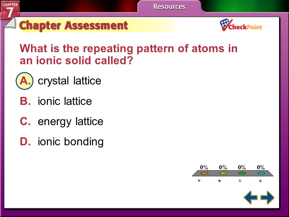 What is the repeating pattern of atoms in an ionic solid called