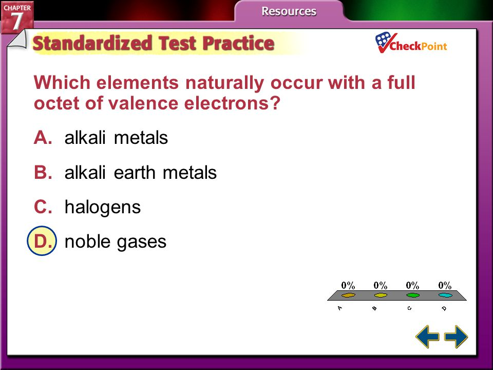 Which elements naturally occur with a full octet of valence electrons