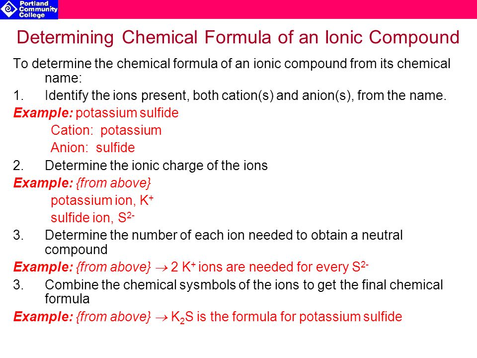 Determining Chemical Formula of an Ionic Compound