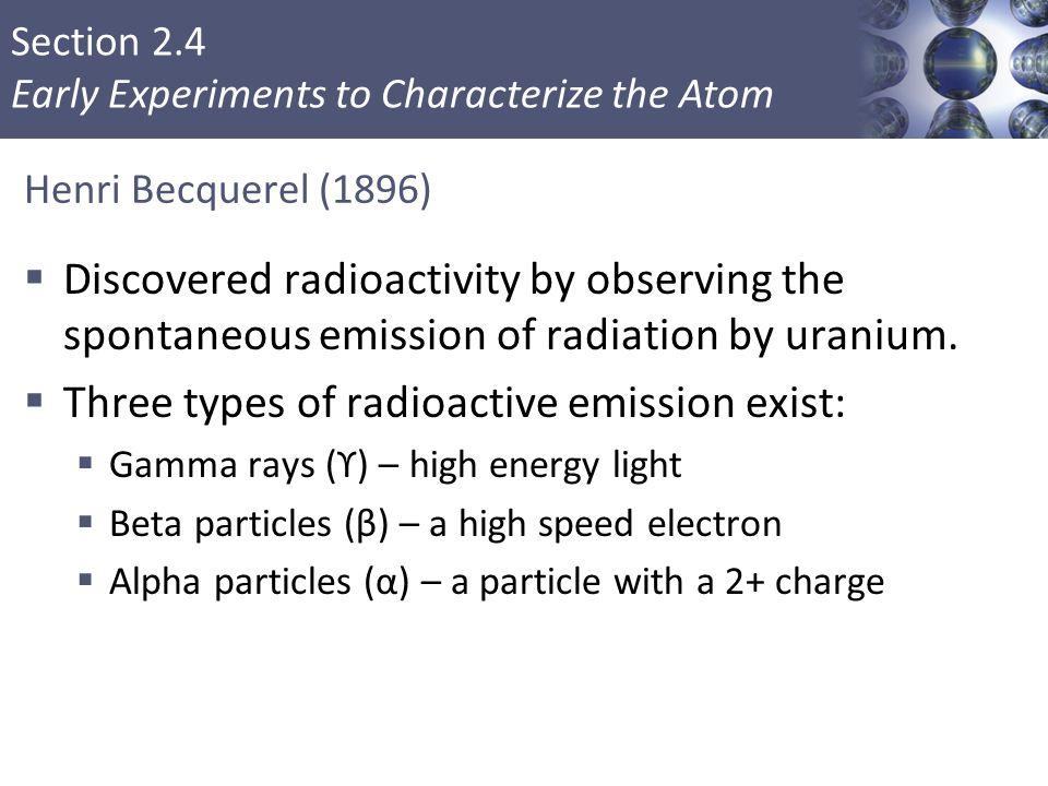 Three types of radioactive emission exist: