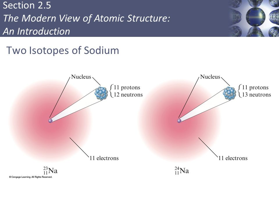 Two Isotopes of Sodium Copyright © Cengage Learning. All rights reserved