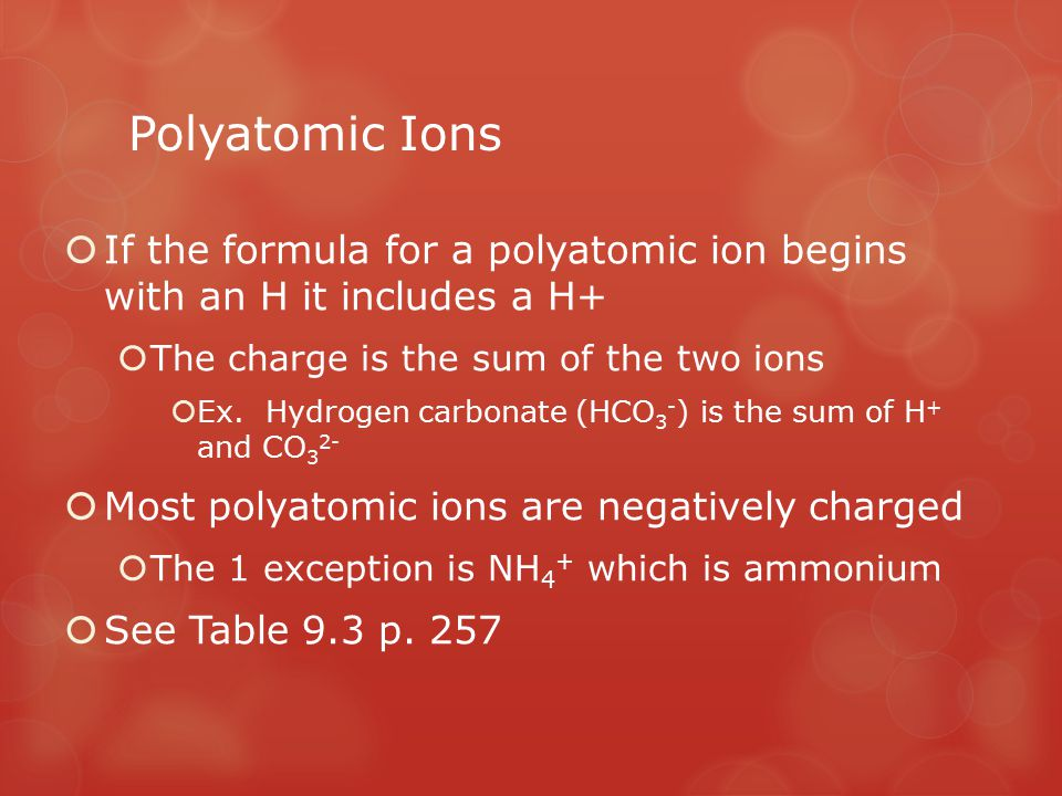 Polyatomic Ions If the formula for a polyatomic ion begins with an H it includes a H+ The charge is the sum of the two ions.