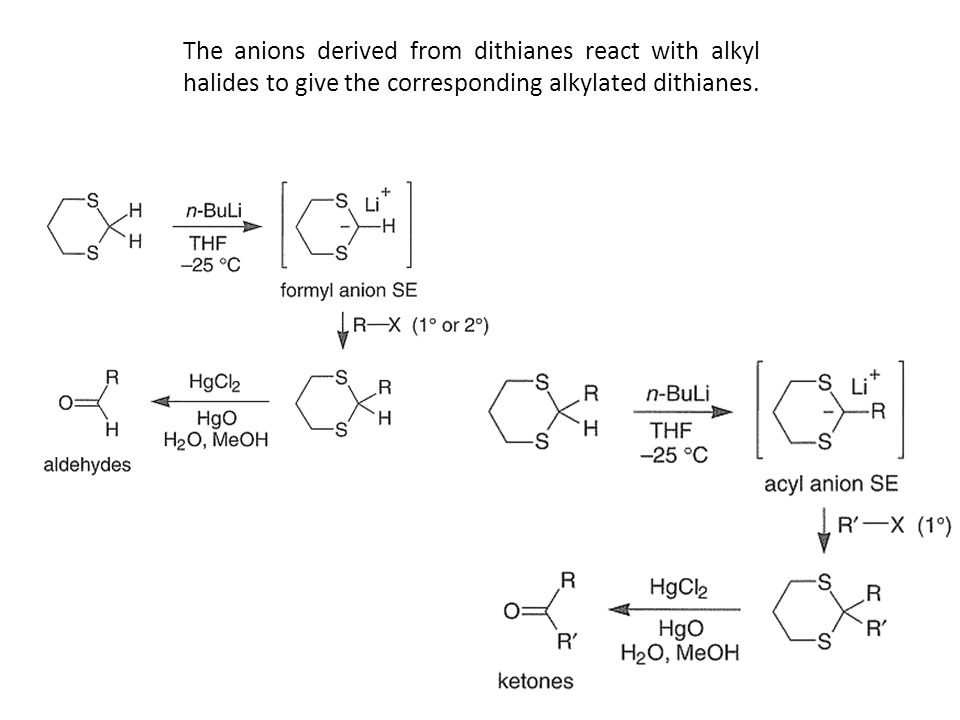 The anions derived from dithianes react with alkyl halides to give the corresponding alkylated dithianes.