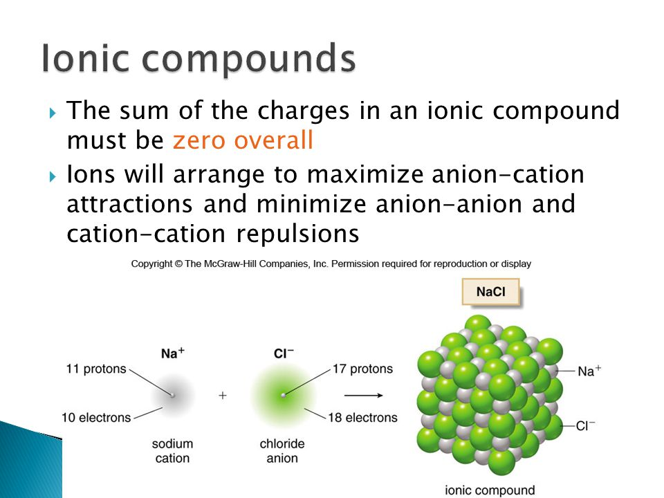 Ionic compounds The sum of the charges in an ionic compound must be zero overall.